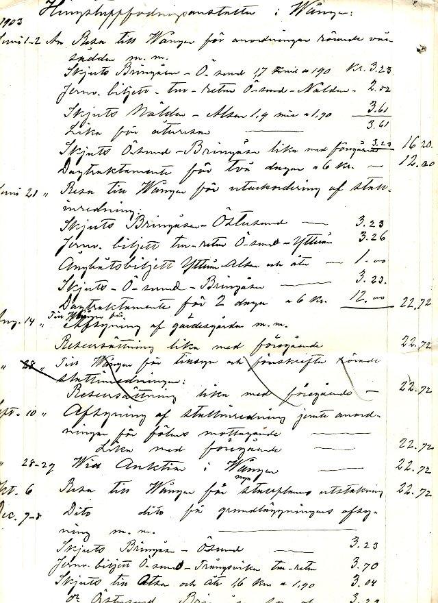 Första reseräkningen 1903